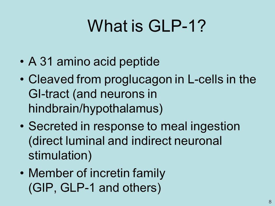 What is GLP-1.