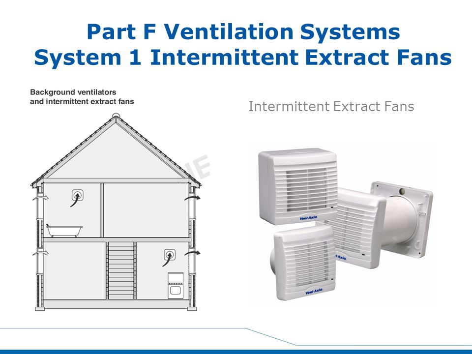 Part F Ventilation Systems System 1 Intermittent Extract Fans Intermittent Extract Fans