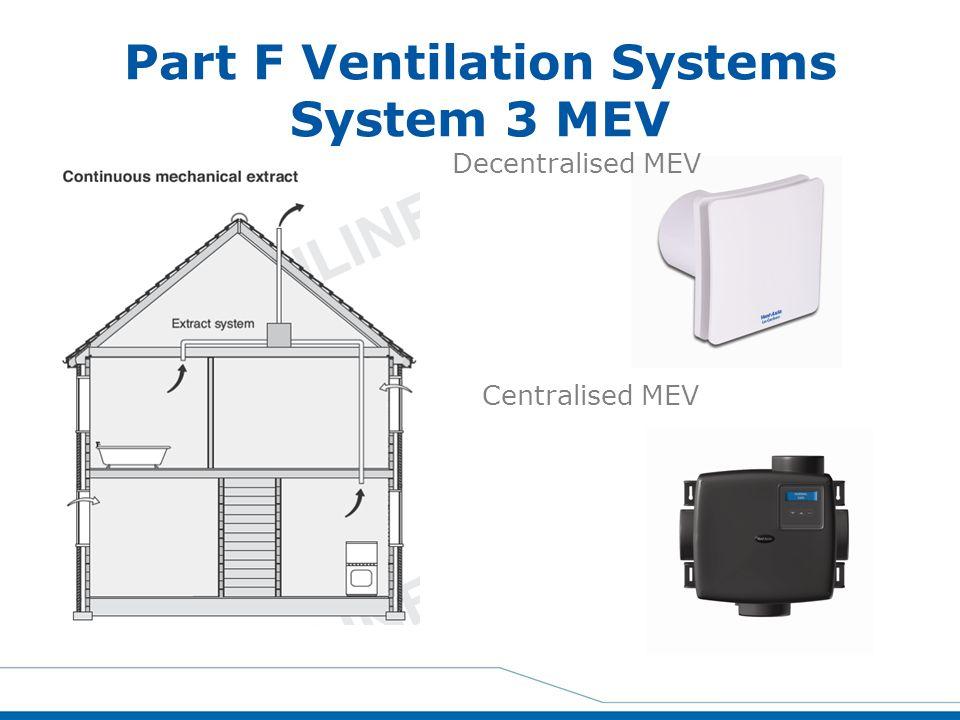 Part F Ventilation Systems System 3 MEV Decentralised MEV Centralised MEV