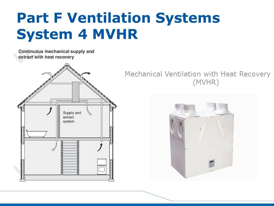 Part F Ventilation Systems System 4 MVHR Mechanical Ventilation with Heat Recovery (MVHR)