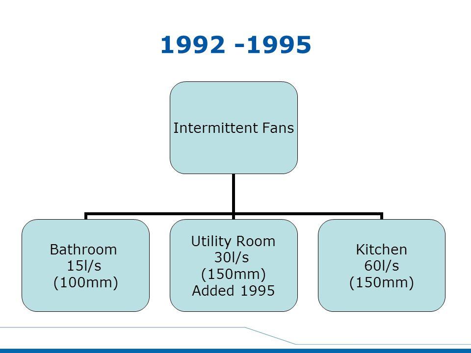 1992 -1995 Intermittent Fans Bathroom 15l/s (100mm) Utility Room 30l/s (150mm) Added 1995 Kitchen 60l/s (150mm)