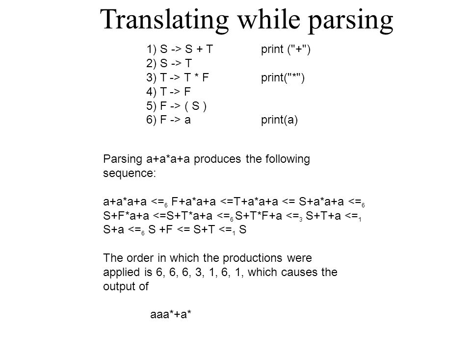 Translating while parsing 1) S -> S + T 2) S -> T 3) T -> T * F 4) T -> F 5) F -> ( S ) 6) F -> a print ( + ) print( * ) print(a) Parsing a+a*a+a produces the following sequence: a+a*a+a <= 6 F+a*a+a <=T+a*a+a <= S+a*a+a <= 6 S+F*a+a <=S+T*a+a <= 6 S+T*F+a <= 3 S+T+a <= 1 S+a <= 6 S +F <= S+T <= 1 S The order in which the productions were applied is 6, 6, 6, 3, 1, 6, 1, which causes the output of aaa*+a*