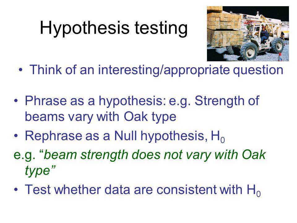 Hypothesis testing Phrase as a hypothesis: e.g.