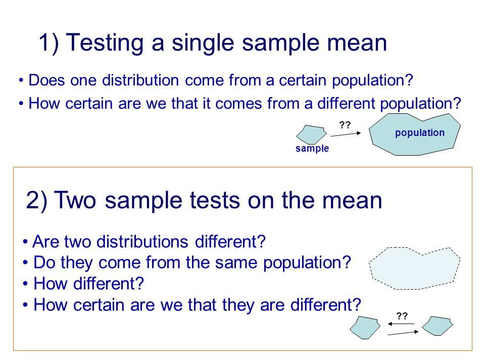 1) Testing a single sample mean Does one distribution come from a certain population.