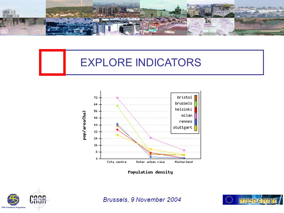 EXPLORE INDICATORS Brussels, 9 November 2004
