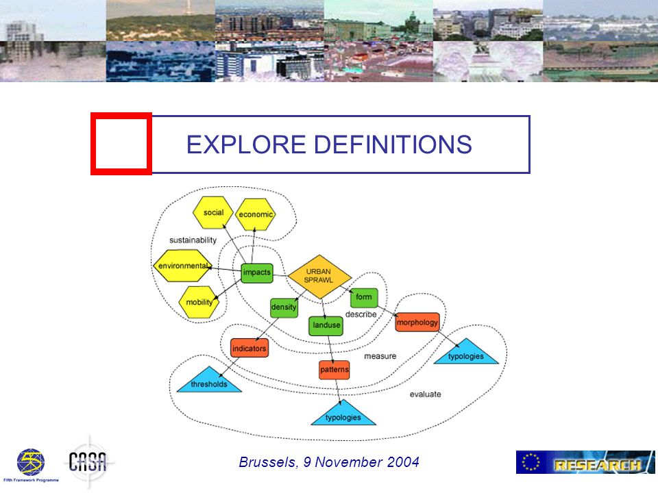 EXPLORE DEFINITIONS Brussels, 9 November 2004