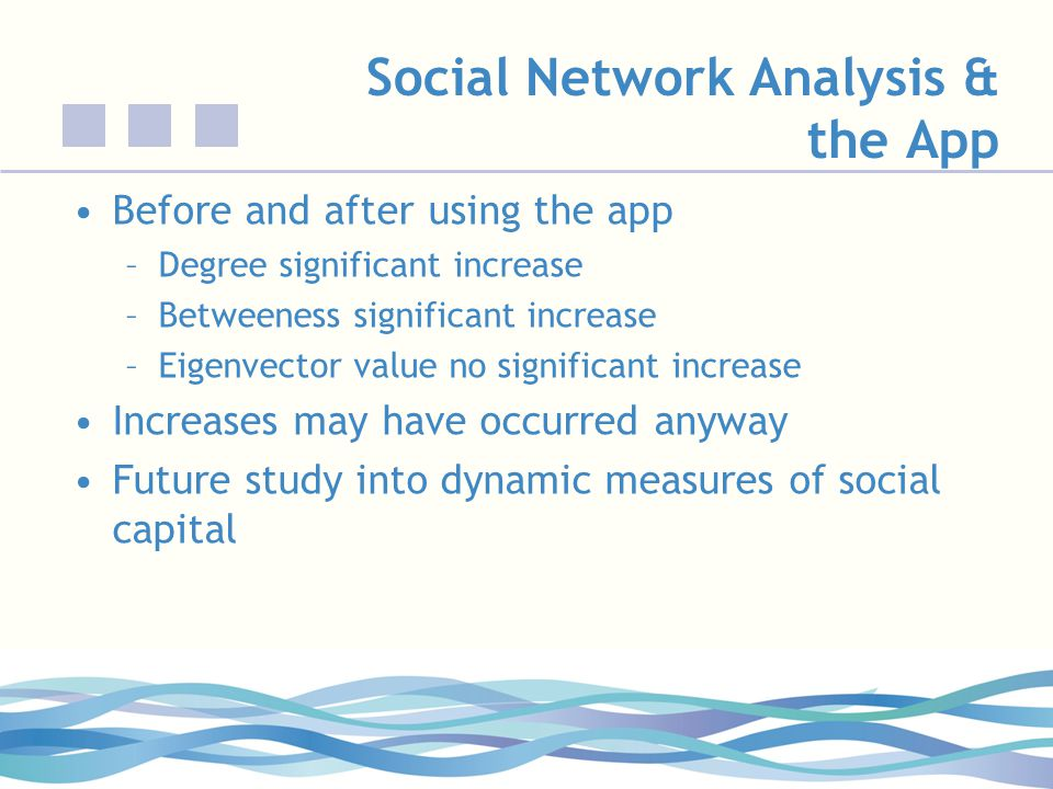 Social Network Analysis & the App Before and after using the app –Degree significant increase –Betweeness significant increase –Eigenvector value no significant increase Increases may have occurred anyway Future study into dynamic measures of social capital