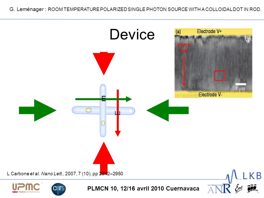 G. Leménager : ROOM TEMPERATURE POLARIZED SINGLE PHOTON SOURCE WITH A COLLOIDAL DOT IN ROD. PLMCN 10, 12/16 avril 2010 Cuernavaca Device E E L Carbone