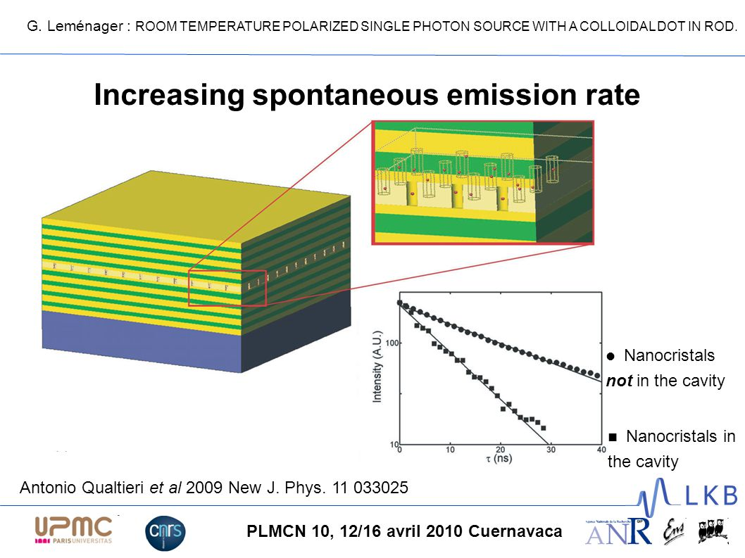 G. Leménager : ROOM TEMPERATURE POLARIZED SINGLE PHOTON SOURCE WITH A COLLOIDAL DOT IN ROD.
