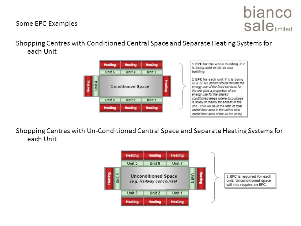 Some EPC Examples Shopping Centres with Conditioned Central Space and Separate Heating Systems for each Unit Shopping Centres with Un-Conditioned Central Space and Separate Heating Systems for each Unit