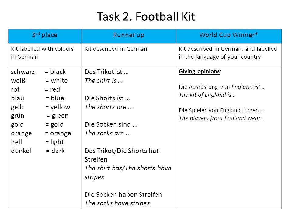 Task 2.