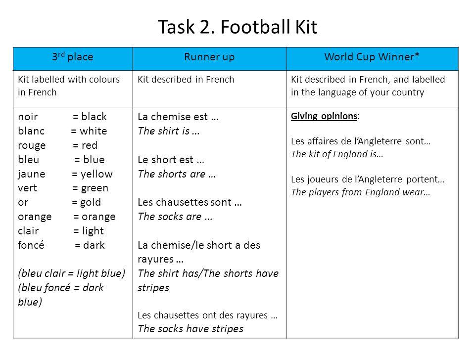 Task 3.