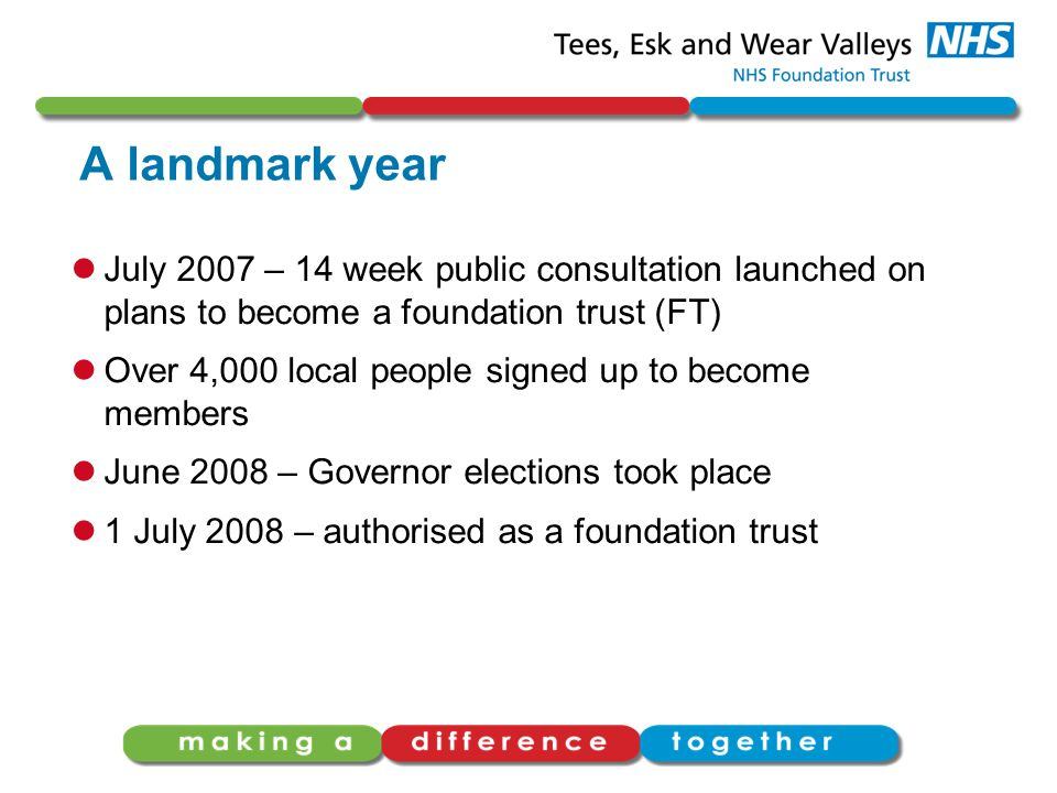 A landmark year July 2007 – 14 week public consultation launched on plans to become a foundation trust (FT) Over 4,000 local people signed up to becom