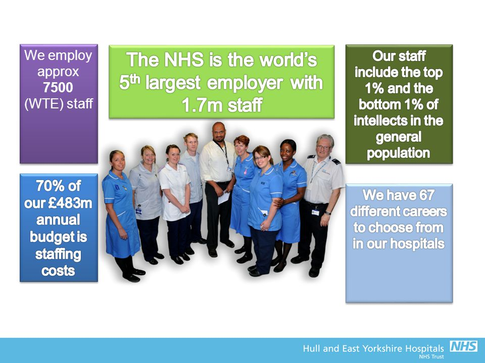 We employ approx 7500 (WTE) staff
