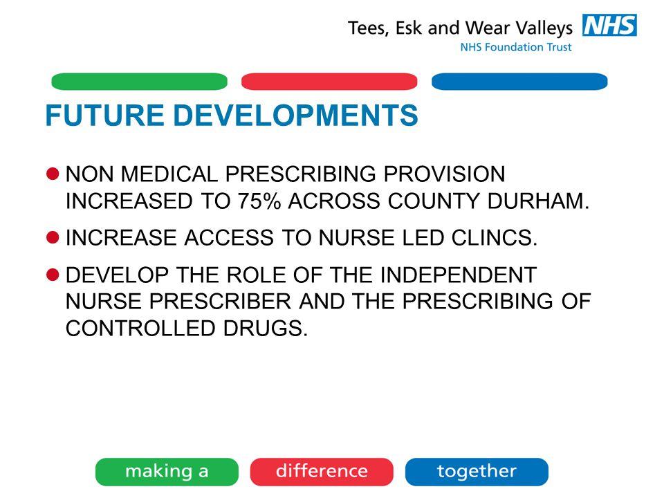 FUTURE DEVELOPMENTS NON MEDICAL PRESCRIBING PROVISION INCREASED TO 75% ACROSS COUNTY DURHAM.