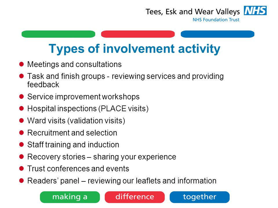 Types of involvement activity Meetings and consultations Task and finish groups - reviewing services and providing feedback Service improvement workshops Hospital inspections (PLACE visits) Ward visits (validation visits) Recruitment and selection Staff training and induction Recovery stories – sharing your experience Trust conferences and events Readers' panel – reviewing our leaflets and information