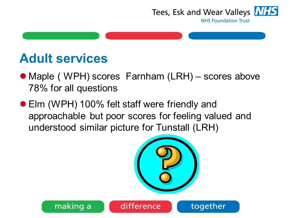 Adult services Maple ( WPH) scores Farnham (LRH) – scores above 78% for all questions Elm (WPH) 100% felt staff were friendly and approachable but poo