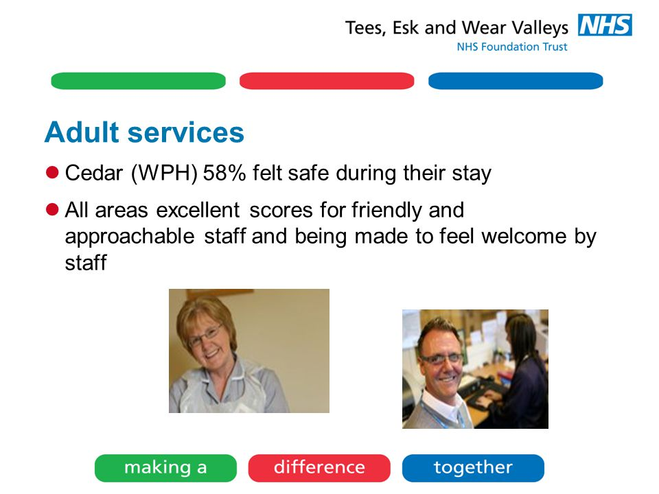 Adult services Cedar (WPH) 58% felt safe during their stay All areas excellent scores for friendly and approachable staff and being made to feel welcome by staff