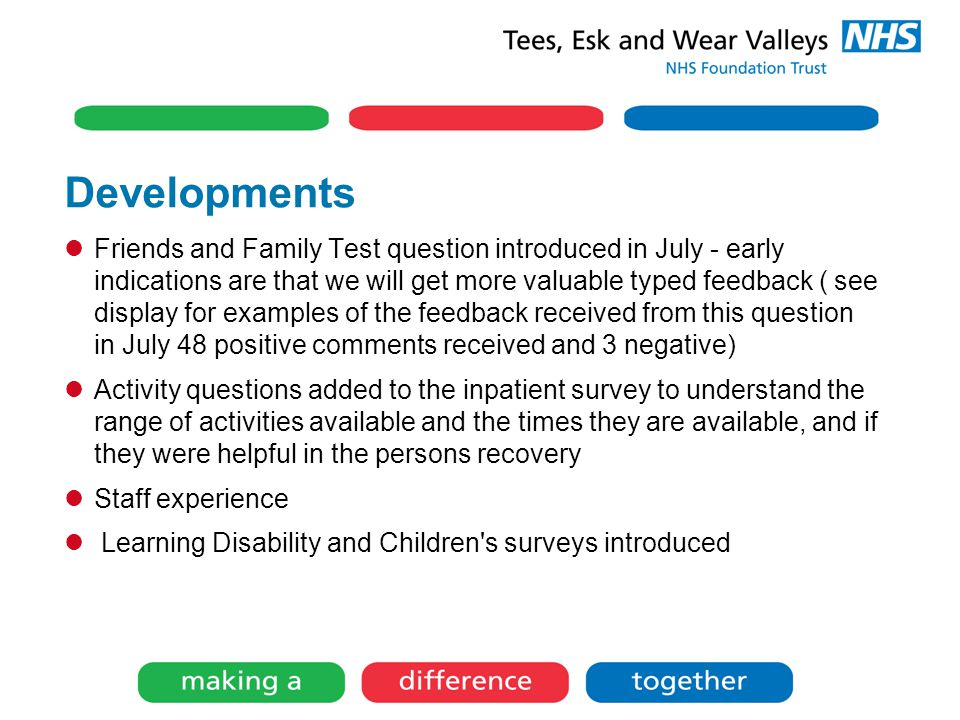 Developments Friends and Family Test question introduced in July - early indications are that we will get more valuable typed feedback ( see display for examples of the feedback received from this question in July 48 positive comments received and 3 negative) Activity questions added to the inpatient survey to understand the range of activities available and the times they are available, and if they were helpful in the persons recovery Staff experience Learning Disability and Children s surveys introduced