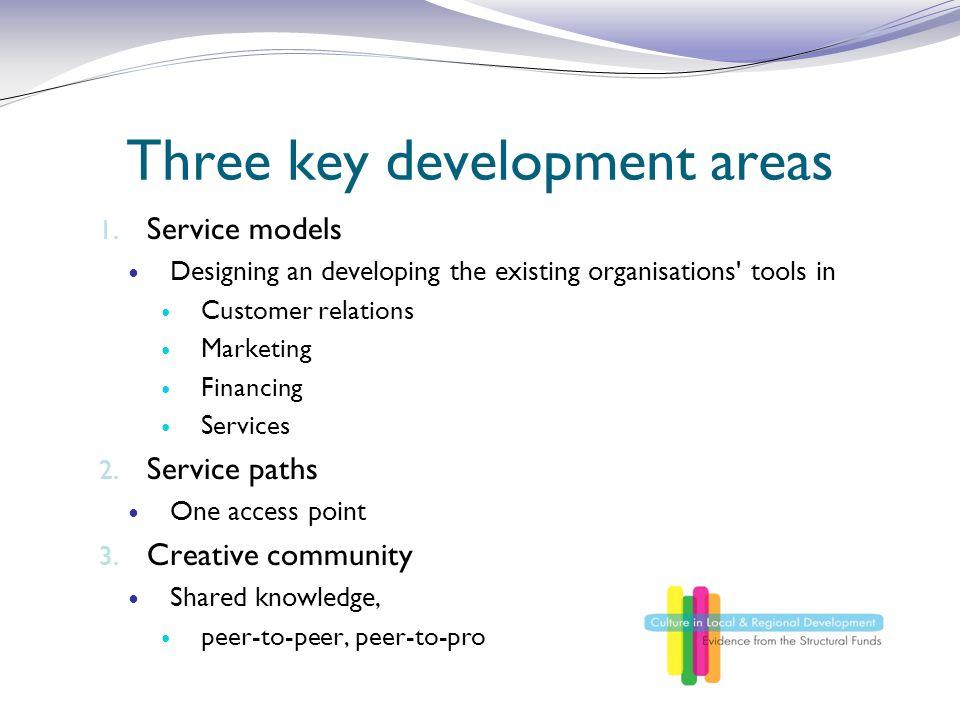 Three key development areas 1.