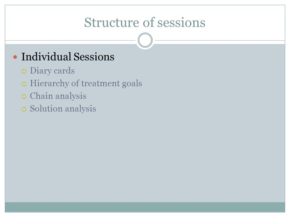 Structure of sessions Individual Sessions  Diary cards  Hierarchy of treatment goals  Chain analysis  Solution analysis