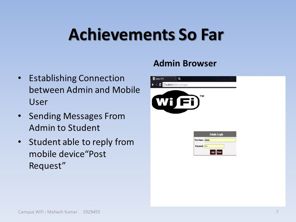 Achievements So Far Establishing Connection between Admin and Mobile User Sending Messages From Admin to Student Student able to reply from mobile device Post Request Admin Browser Campus Wifi : Mahesh Kumar 19294557