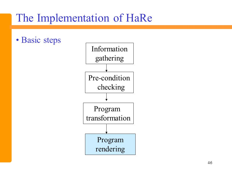 46 The Implementation of HaRe Information gathering Pre-condition checking Program rendering Program transformation Basic steps