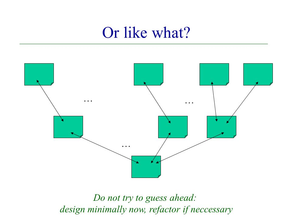 … … … Do not try to guess ahead: design minimally now, refactor if neccessary