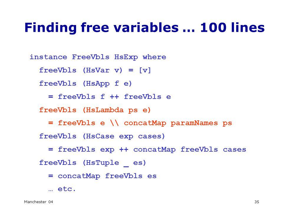 Manchester 0435 Finding free variables … 100 lines instance FreeVbls HsExp where freeVbls (HsVar v) = [v] freeVbls (HsApp f e) = freeVbls f ++ freeVbls e freeVbls (HsLambda ps e) = freeVbls e \\ concatMap paramNames ps freeVbls (HsCase exp cases) = freeVbls exp ++ concatMap freeVbls cases freeVbls (HsTuple _ es) = concatMap freeVbls es … etc.