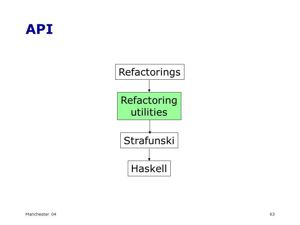 Manchester 0463 API Refactorings Refactoring utilities Strafunski Haskell