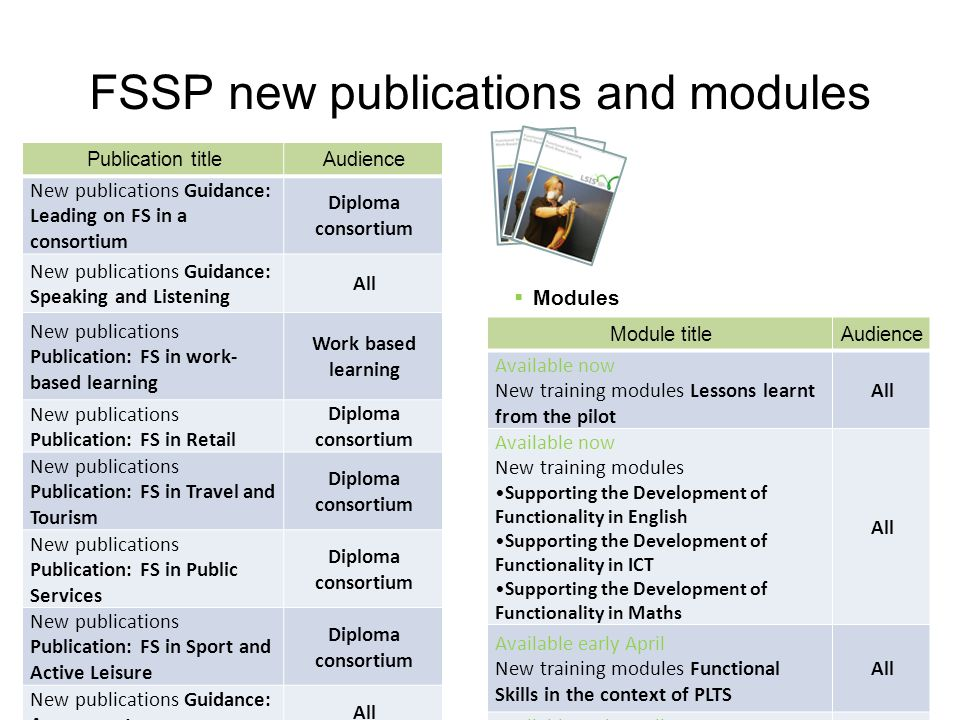 FSSP new publications and modules Publication titleAudience New publications Guidance: Leading on FS in a consortium Diploma consortium New publications Guidance: Speaking and Listening All New publications Publication: FS in work- based learning Work based learning New publications Publication: FS in Retail Diploma consortium New publications Publication: FS in Travel and Tourism Diploma consortium New publications Publication: FS in Public Services Diploma consortium New publications Publication: FS in Sport and Active Leisure Diploma consortium New publications Guidance: Assessment All Module titleAudience Available now New training modules Lessons learnt from the pilot All Available now New training modules Supporting the Development of Functionality in English Supporting the Development of Functionality in ICT Supporting the Development of Functionality in Maths All Available early April New training modules Functional Skills in the context of PLTS All Available early April New training modules Preparing for assessment All  Modules