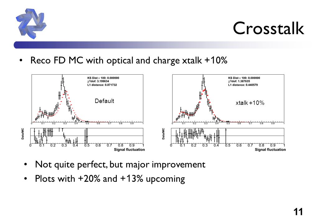 11 Crosstalk Reco FD MC with optical and charge xtalk + 1 0% Default xtalk +10% Not quite perfect, but major improvement Plots with +20% and + 1 3% upcoming