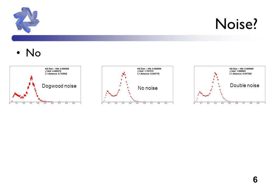 7 Noise (default) No