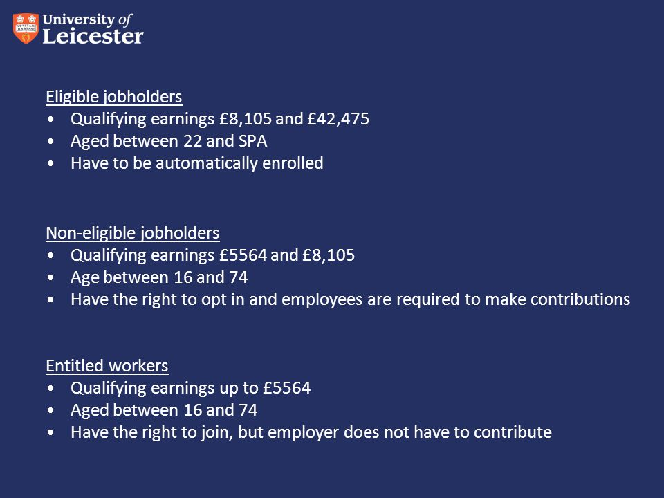 Eligible jobholders Qualifying earnings £8,105 and £42,475 Aged between 22 and SPA Have to be automatically enrolled Non-eligible jobholders Qualifying earnings £5564 and £8,105 Age between 16 and 74 Have the right to opt in and employees are required to make contributions Entitled workers Qualifying earnings up to £5564 Aged between 16 and 74 Have the right to join, but employer does not have to contribute