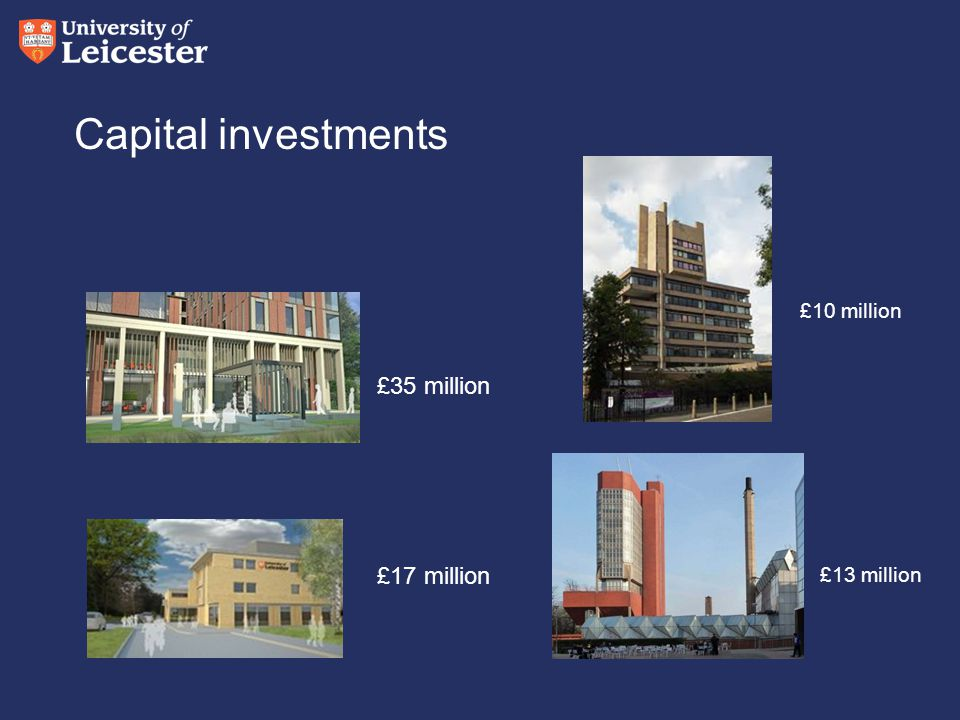 Continued investment in the estate: - –4 big schemes –Research Centres (£5m) –Indicative schemes for MSB and Attenborough Funded by surplus and £45m of new borrowing