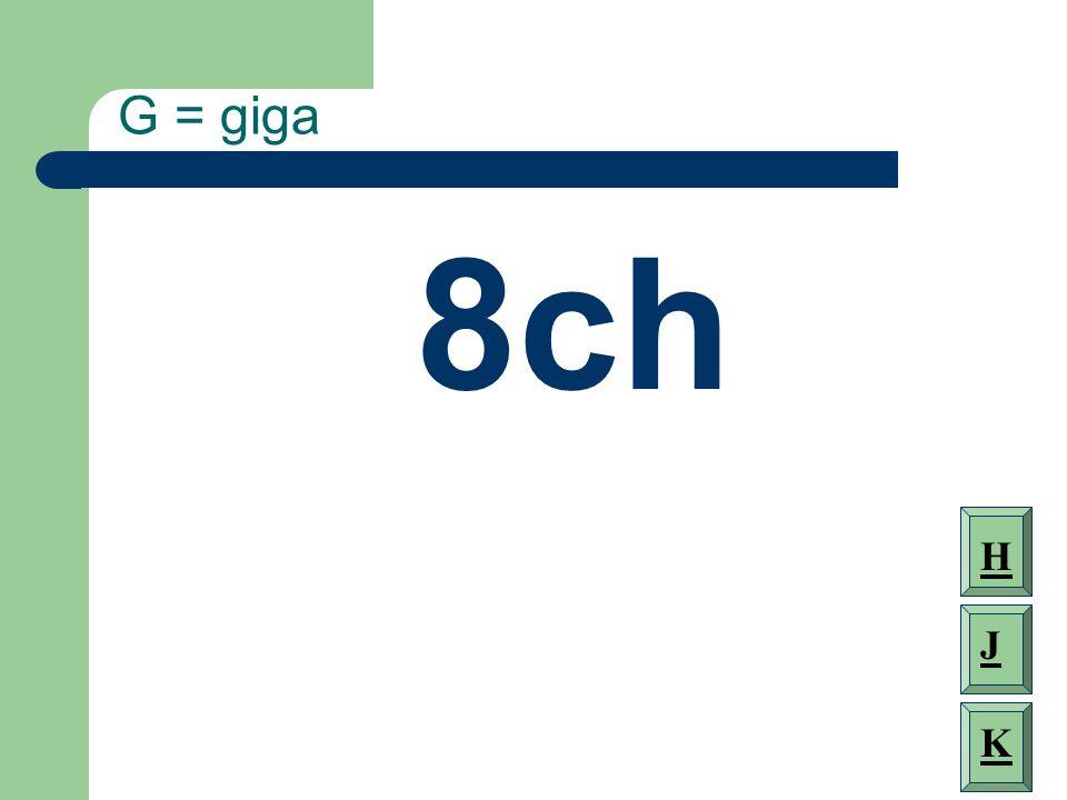 G = giga 8ch H J K