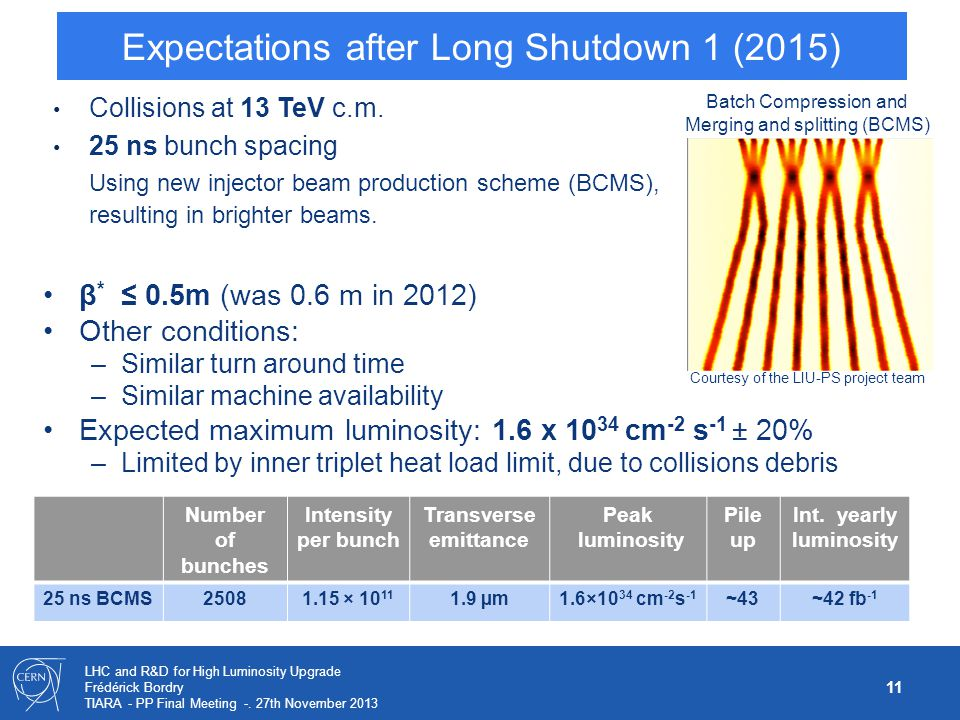 11 LHC and R&D for High Luminosity Upgrade Frédérick Bordry TIARA - PP Final Meeting -. 27th November 2013 Expectations after Long Shutdown 1 (2015) C