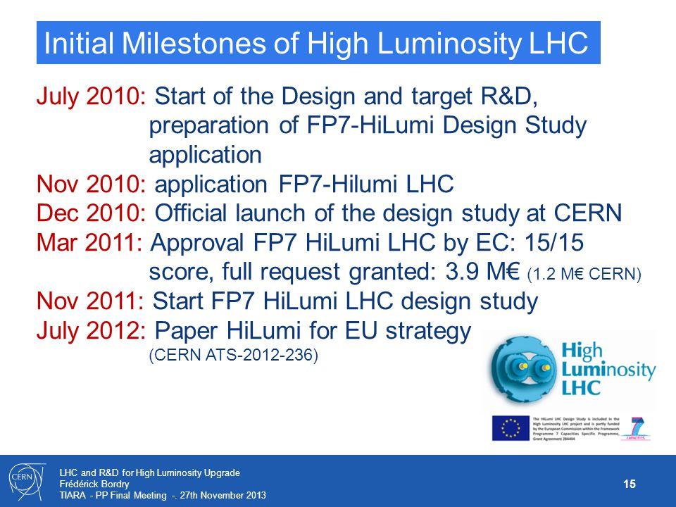 15 LHC and R&D for High Luminosity Upgrade Frédérick Bordry TIARA - PP Final Meeting -. 27th November 2013 Initial Milestones of High Luminosity LHC J