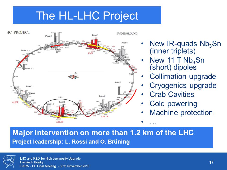 17 LHC and R&D for High Luminosity Upgrade Frédérick Bordry TIARA - PP Final Meeting -. 27th November 2013 The HL-LHC Project New IR-quads Nb 3 Sn (in