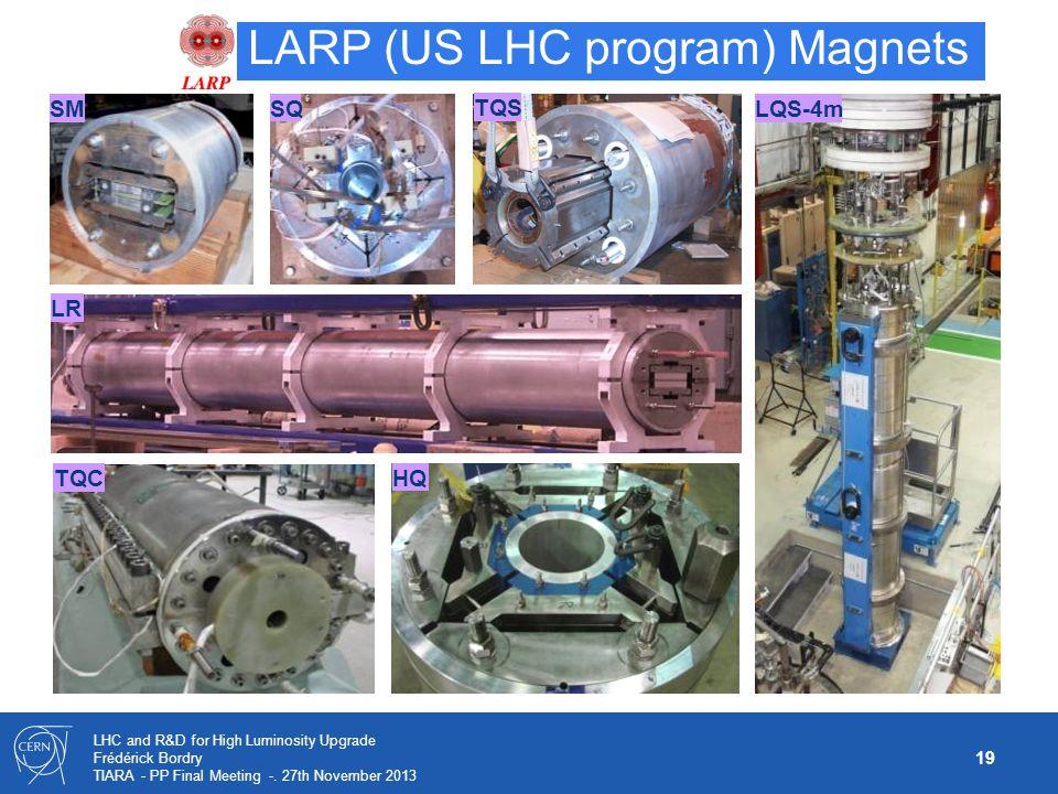 19 LHC and R&D for High Luminosity Upgrade Frédérick Bordry TIARA - PP Final Meeting -. 27th November 2013 LARP (US LHC program) Magnets SQ SM TQS LR