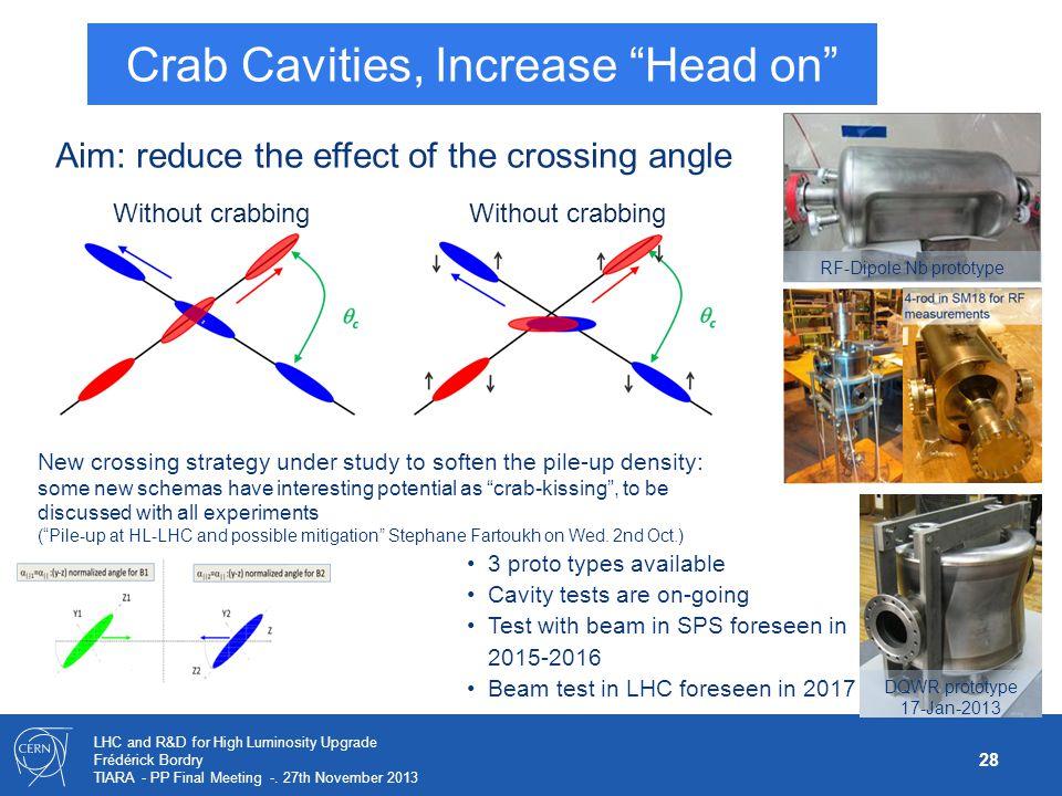 "28 LHC and R&D for High Luminosity Upgrade Frédérick Bordry TIARA - PP Final Meeting -. 27th November 2013 Crab Cavities, Increase ""Head on"" Aim: redu"