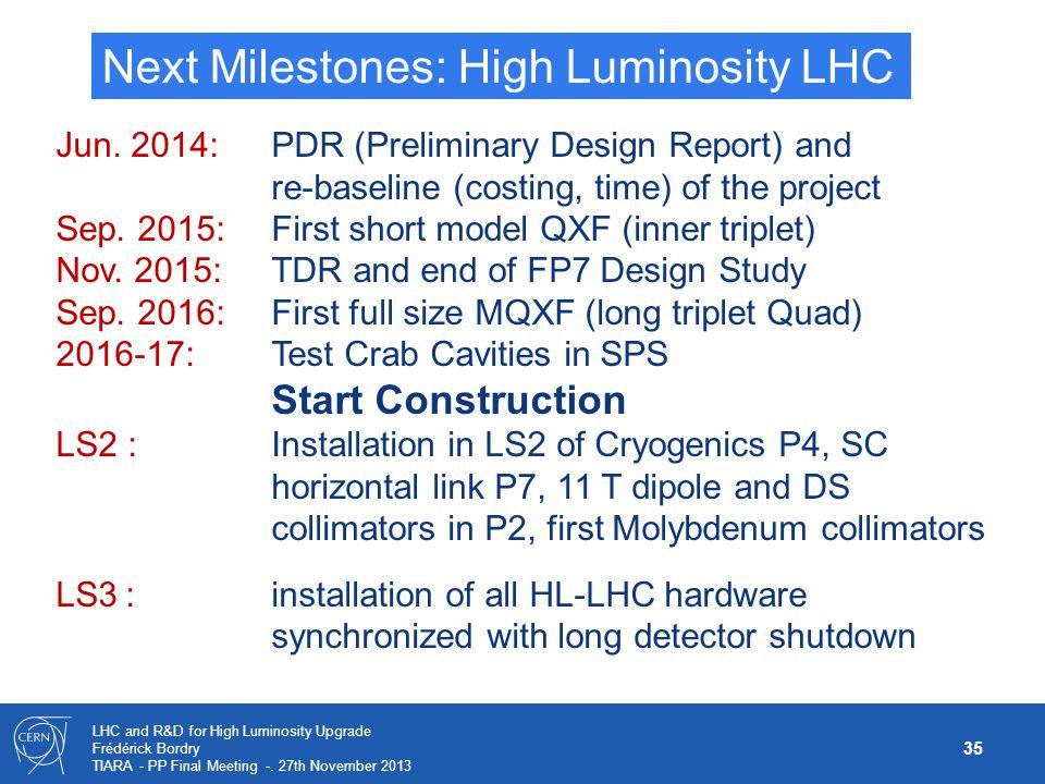 35 LHC and R&D for High Luminosity Upgrade Frédérick Bordry TIARA - PP Final Meeting -. 27th November 2013 Next Milestones: High Luminosity LHC Jun. 2