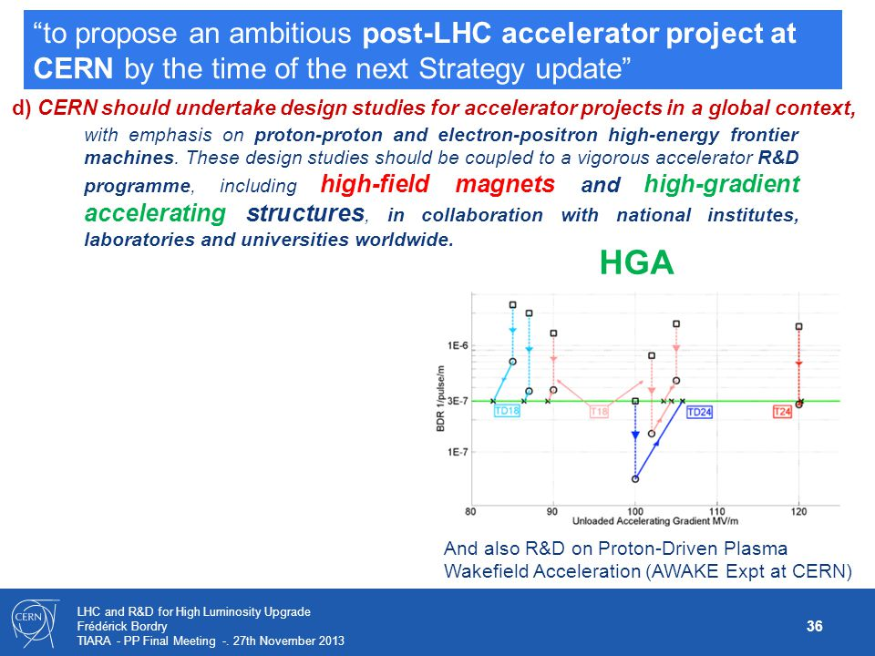 36 LHC and R&D for High Luminosity Upgrade Frédérick Bordry TIARA - PP Final Meeting -. 27th November 2013 with emphasis on proton-proton and electron