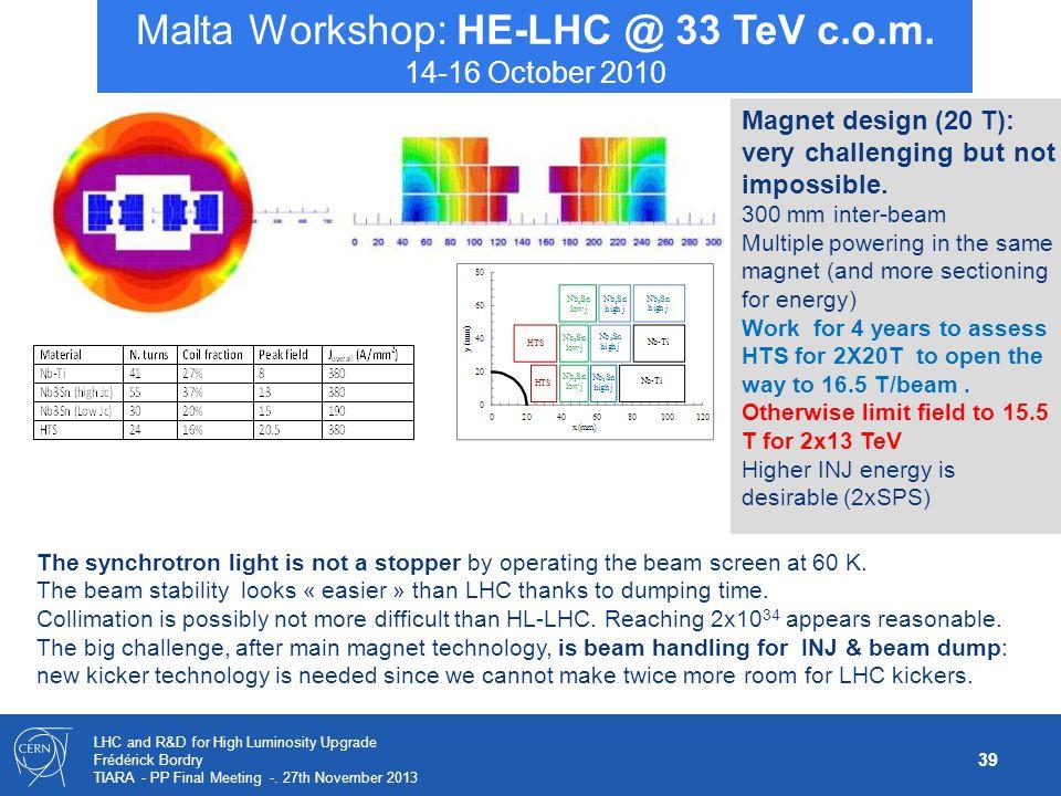 39 LHC and R&D for High Luminosity Upgrade Frédérick Bordry TIARA - PP Final Meeting -. 27th November 2013 Malta Workshop: HE-LHC @ 33 TeV c.o.m. 14-1