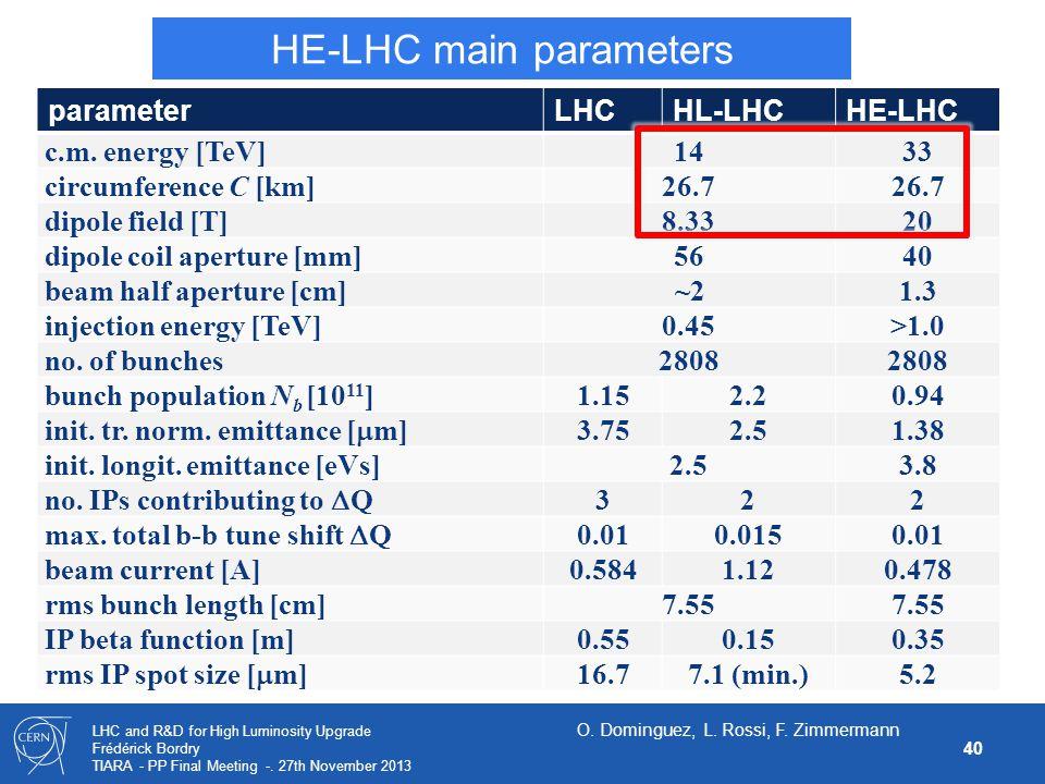 40 LHC and R&D for High Luminosity Upgrade Frédérick Bordry TIARA - PP Final Meeting -. 27th November 2013 parameterLHCHL-LHCHE-LHC c.m. energy [TeV]1