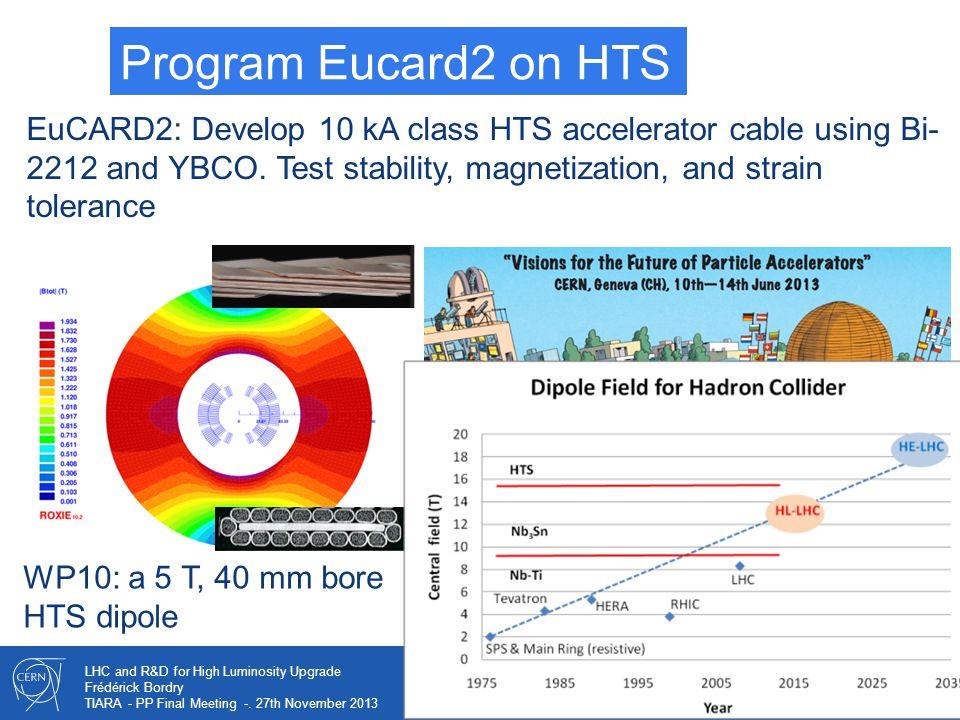 42 LHC and R&D for High Luminosity Upgrade Frédérick Bordry TIARA - PP Final Meeting -. 27th November 2013 EuCARD2: Develop 10 kA class HTS accelerato