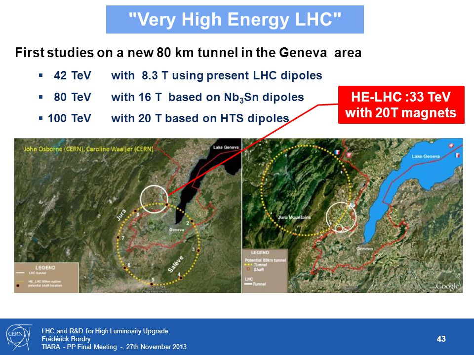43 LHC and R&D for High Luminosity Upgrade Frédérick Bordry TIARA - PP Final Meeting -. 27th November 2013