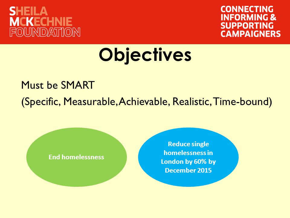 Objectives Must be SMART (Specific, Measurable, Achievable, Realistic, Time-bound) End homelessness Reduce single homelessness in London by 60% by December 2015