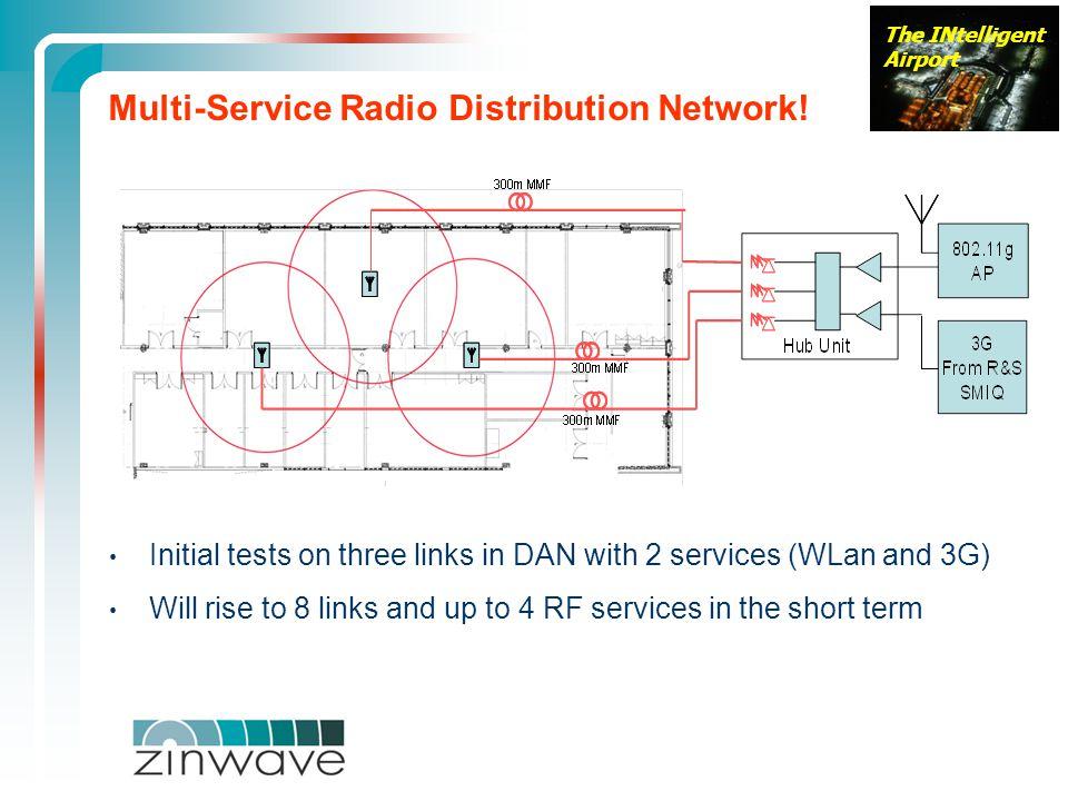 The INtelligent Airport Multi-Service Radio Distribution Network.
