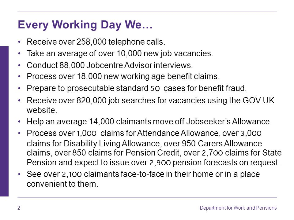 Department for Work and Pensions 2 Receive over 258,000 telephone calls. Take an average of over 10,000 new job vacancies. Conduct 88,000 Jobcentre Ad